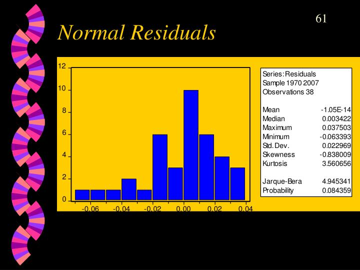 Normal Residuals