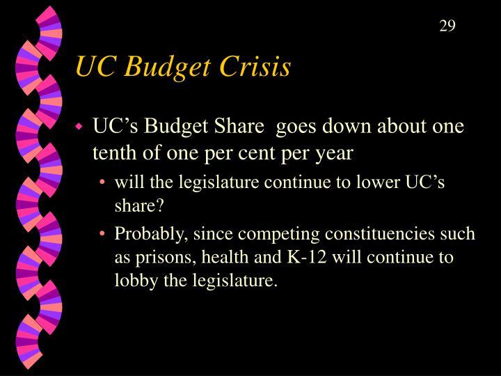 UC Budget Crisis