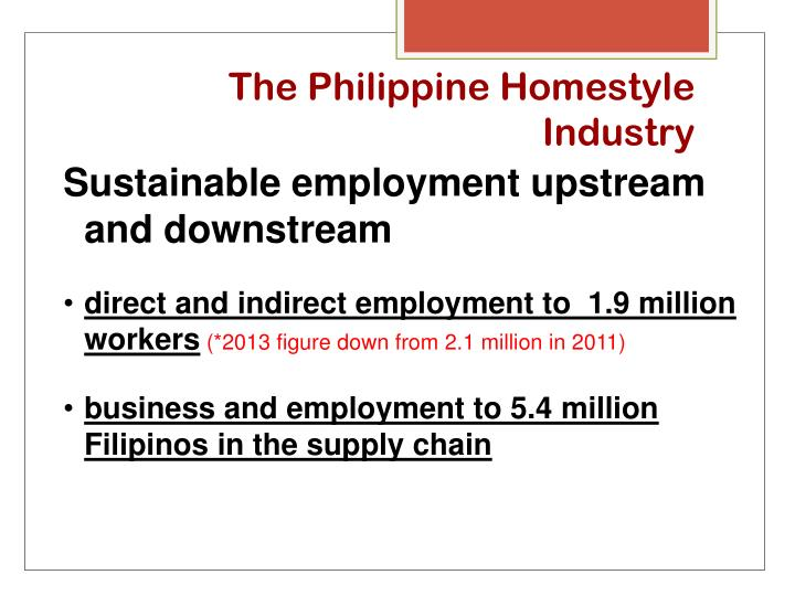 The Philippine Homestyle Industry