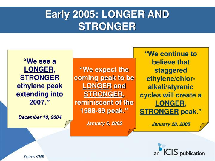 Early 2005: LONGER AND STRONGER