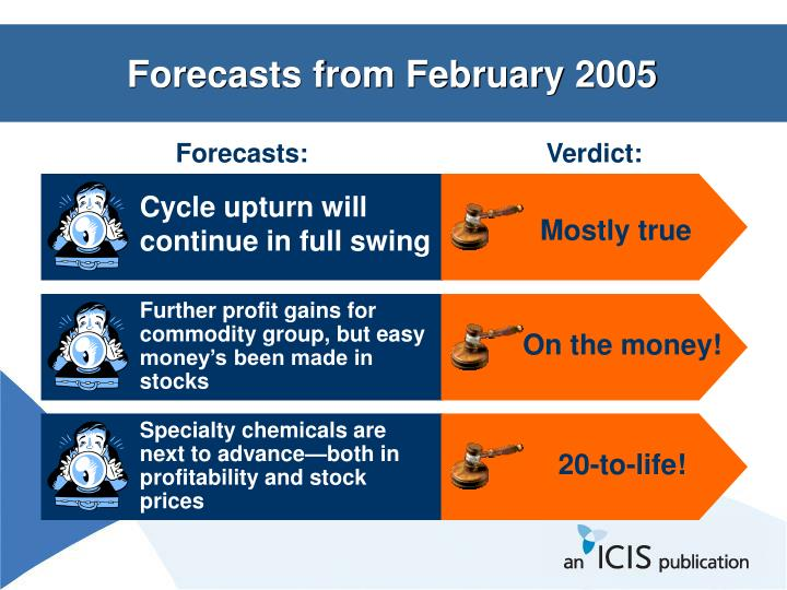 Forecasts from february 2005