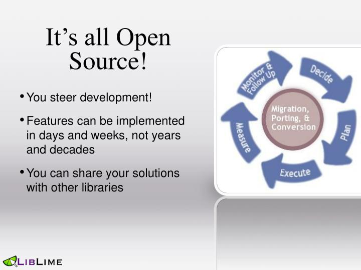 It's all Open Source!