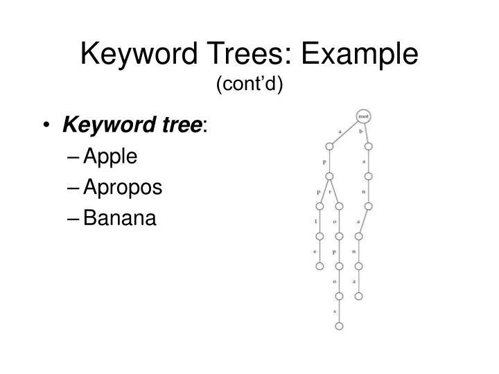 Keyword Trees: Example