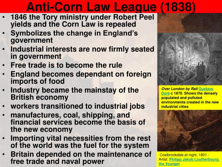 Anti-Corn Law League (1838)