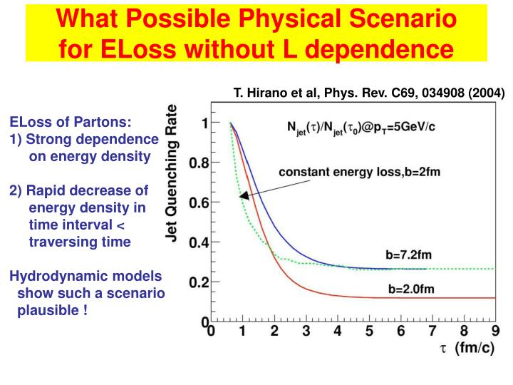 T. Hirano et al, Phys. Rev. C69, 034908 (2004)