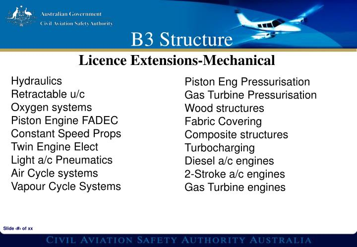 Licence Extensions-Mechanical
