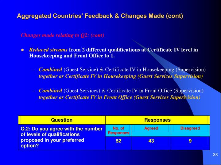 Aggregated Countries' Feedback & Changes Made (cont)