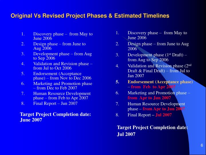 Original Vs Revised Project Phases & Estimated Timelines
