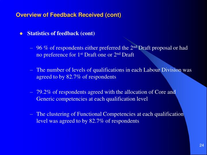 Overview of Feedback Received (cont)