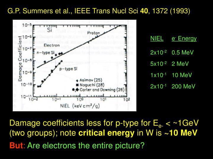 G.P. Summers et al., IEEE Trans Nucl Sci
