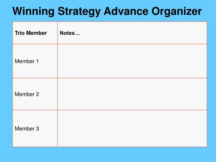 Winning Strategy Advance Organizer