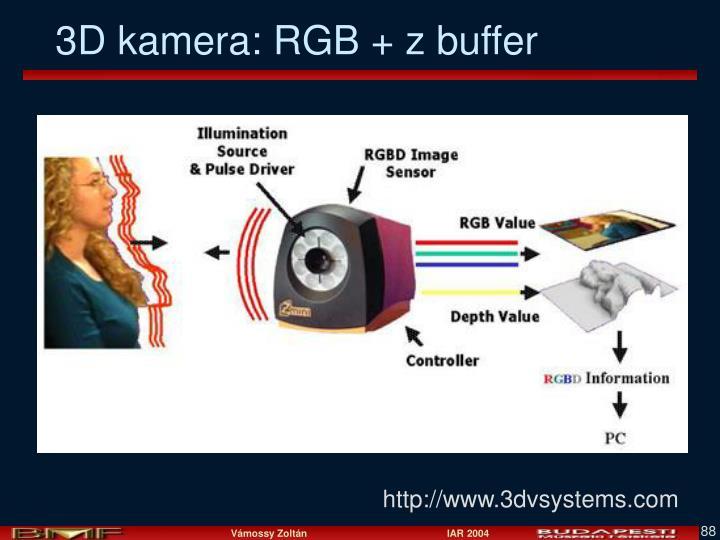 3D kamera: RGB + z buffer