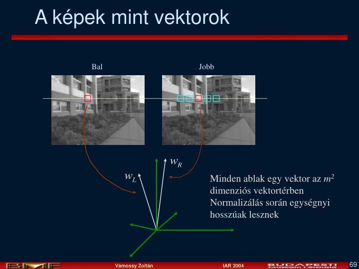 A képek mint vektorok