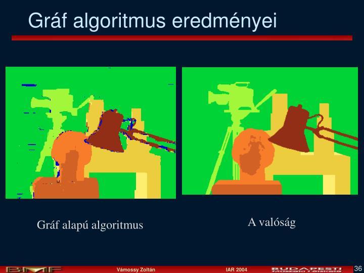 Gráf algoritmus eredményei