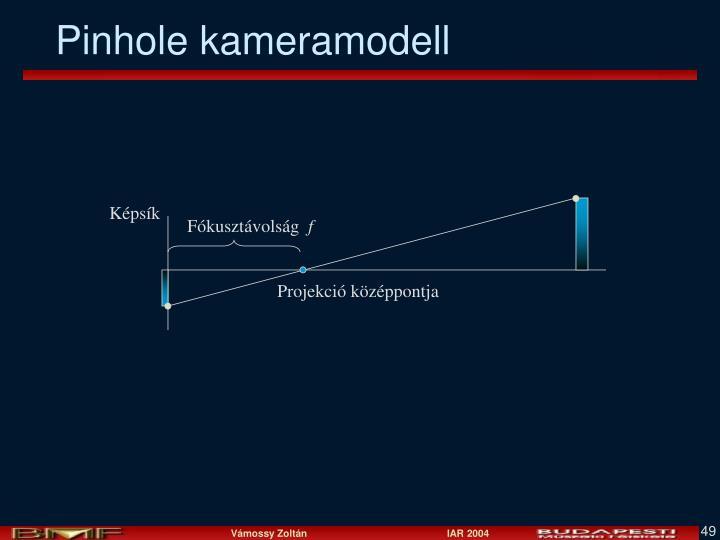 Pinhole kameramodell