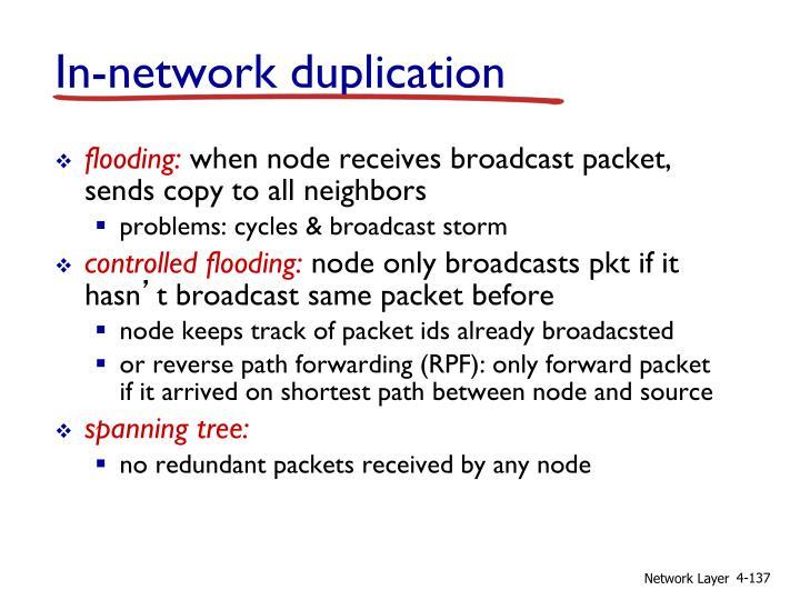 In-network duplication