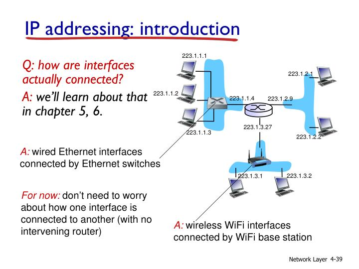 Q: how are interfaces actually connected?