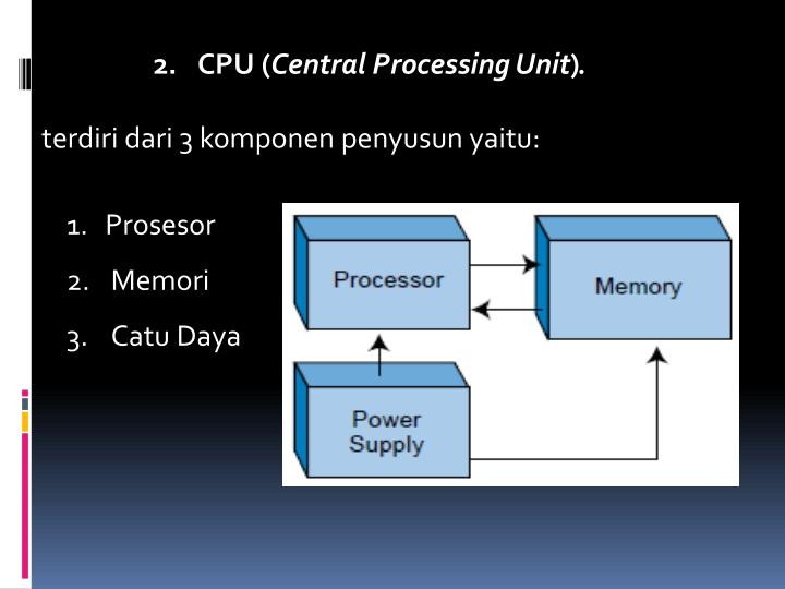 CPU (
