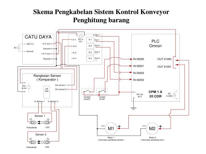 Skema Pengkabelan Sistem Kontrol Konveyor Penghitung barang