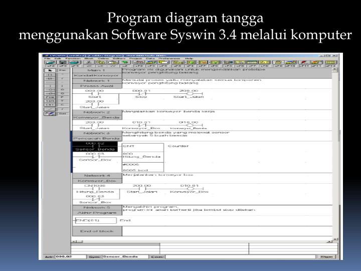 Program diagram tangga
