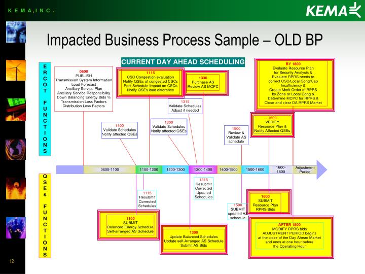 Impacted Business Process Sample – OLD BP