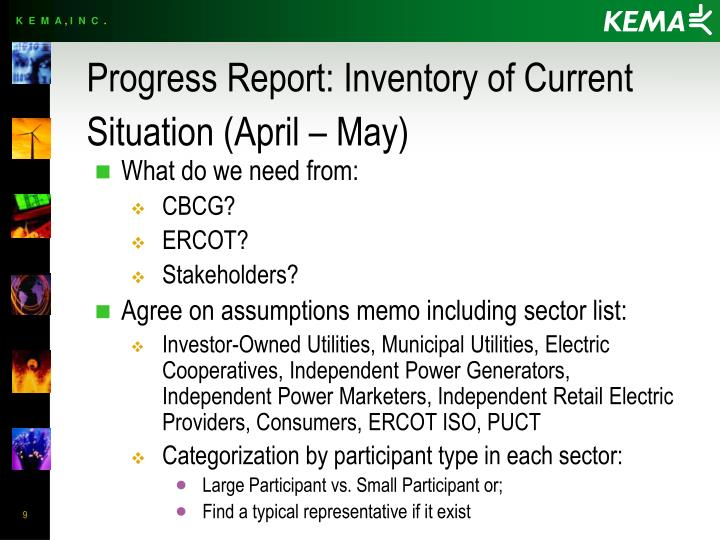 Progress Report: Inventory of Current Situation (April – May)