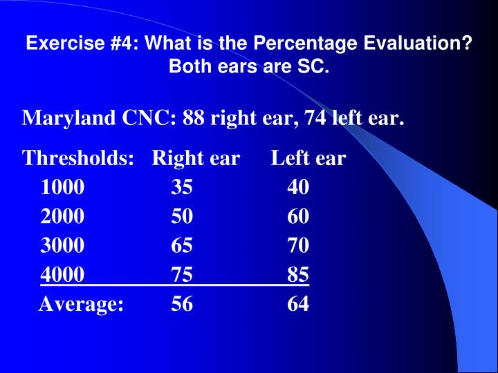 Exercise #4: What is the Percentage Evaluation? Both ears are SC.
