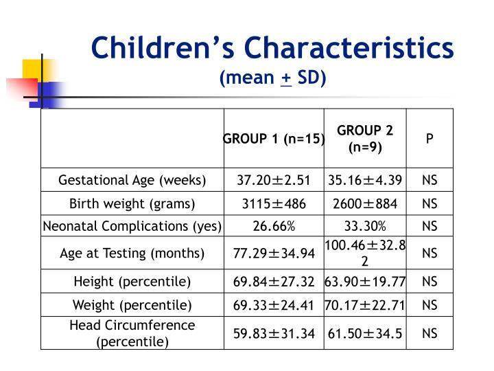 Children's Characteristics