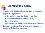 reproduction today