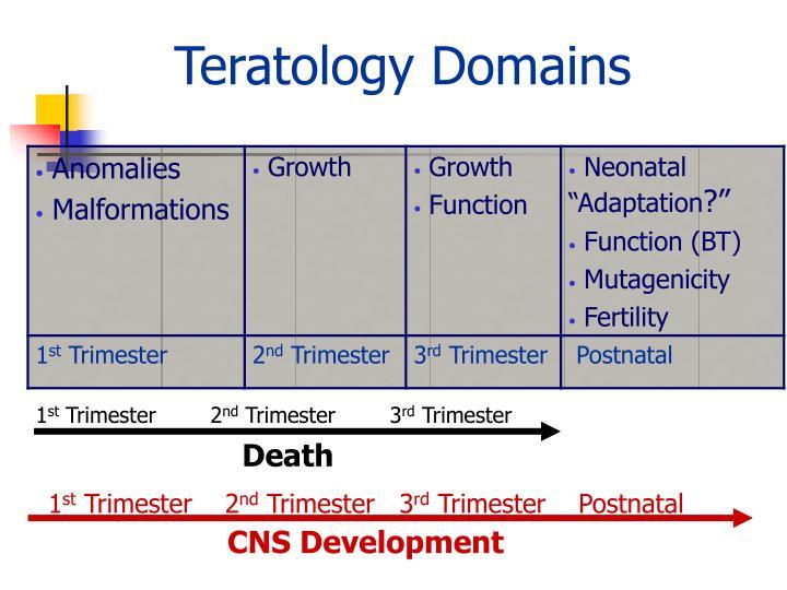 Teratology Domains