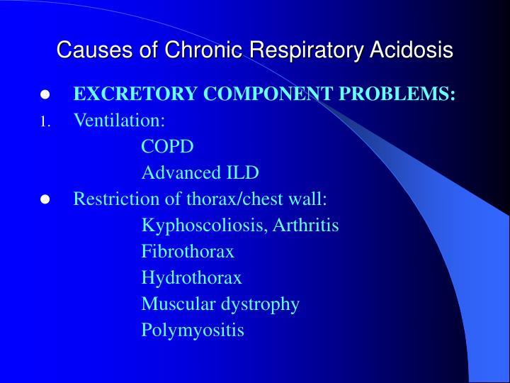 Causes of Chronic Respiratory Acidosis