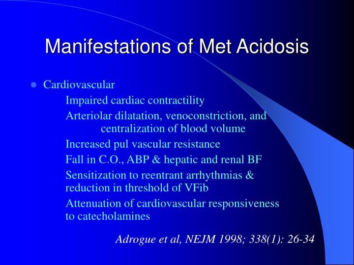 Manifestations of Met Acidosis