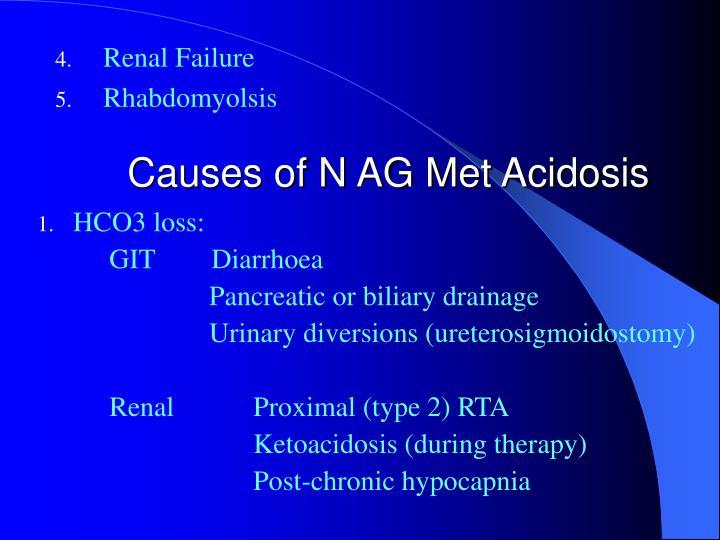 Causes of N AG Met Acidosis