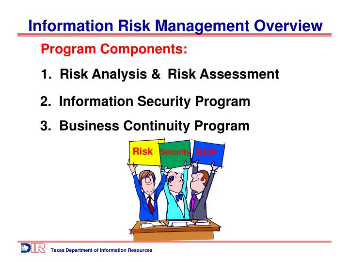 1.  Risk Analysis &
