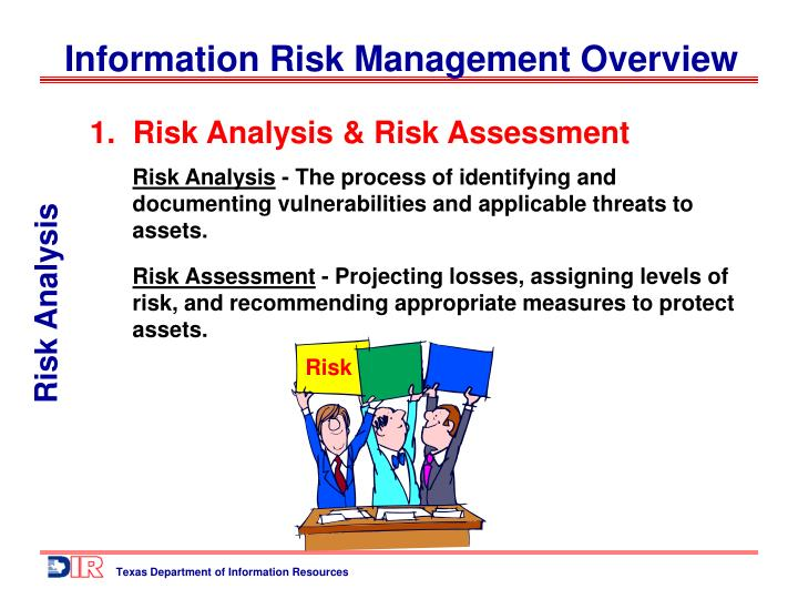 1.  Risk Analysis & Risk Assessment