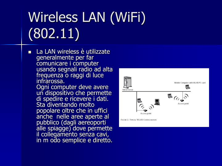 Wireless LAN (WiFi)