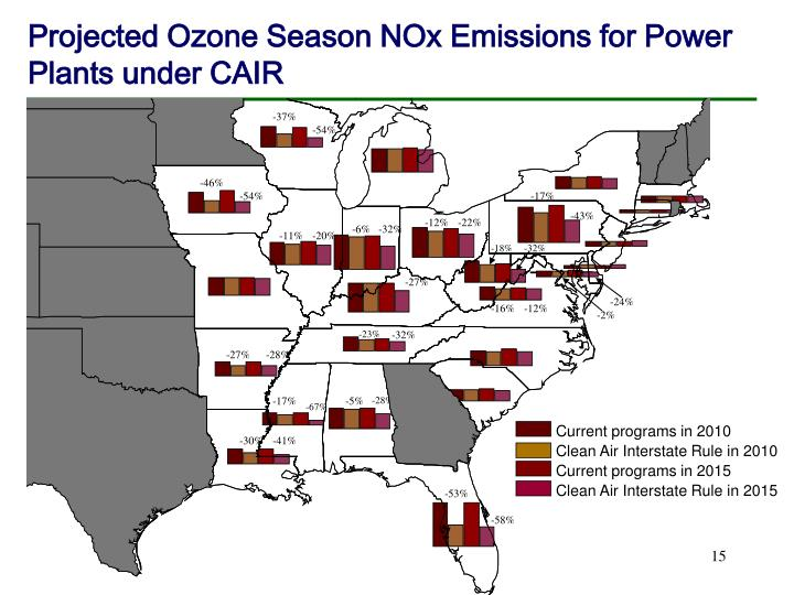 Projected Ozone Season NOx Emissions for Power Plants under CAIR