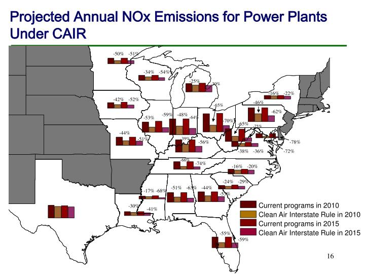 Projected Annual NOx Emissions for Power Plants Under CAIR