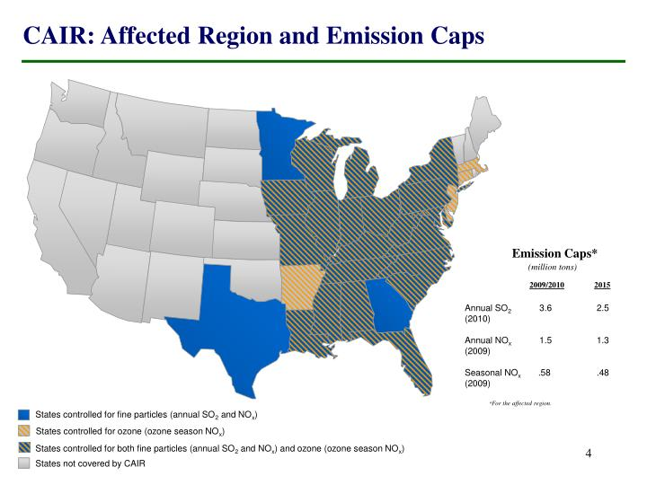 States controlled for fine particles (annual SO