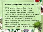 family caregivers internet use n 40