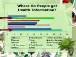 where do people get health information
