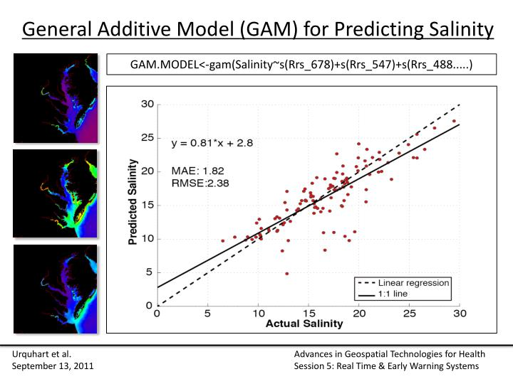 General Additive Model (GAM) for Predicting Salinity