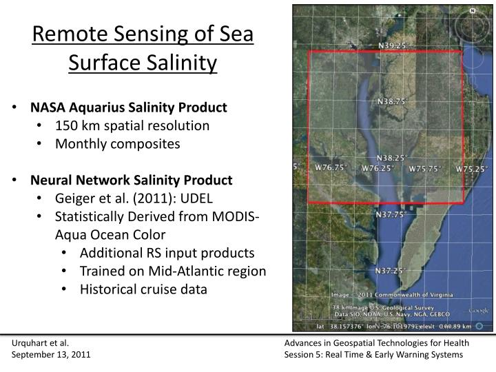 Remote Sensing of Sea Surface Salinity