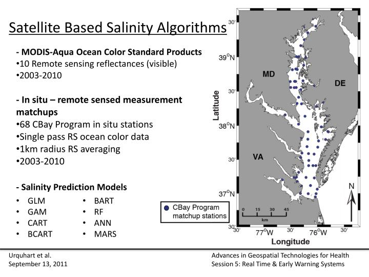 Satellite Based Salinity Algorithms