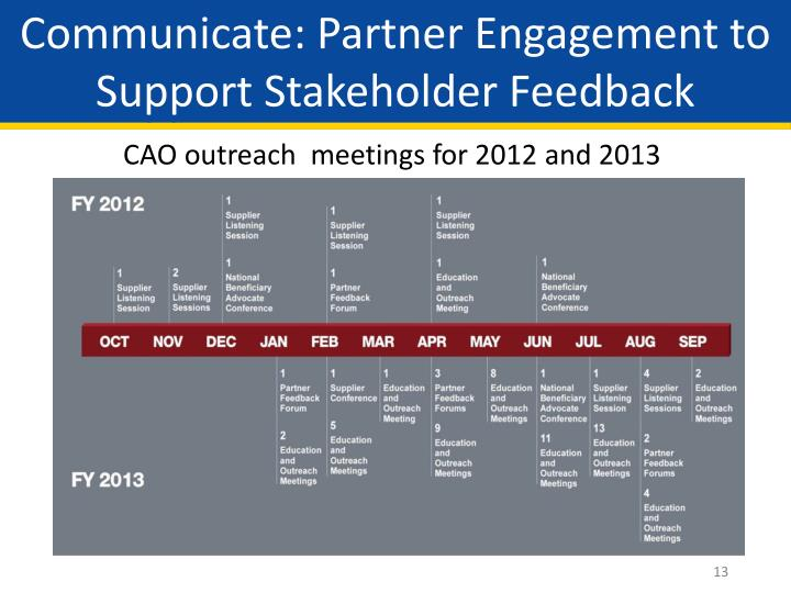 Communicate: Partner Engagement to Support Stakeholder Feedback