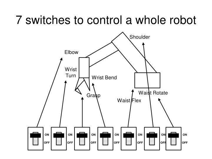 7 switches to control a whole robot