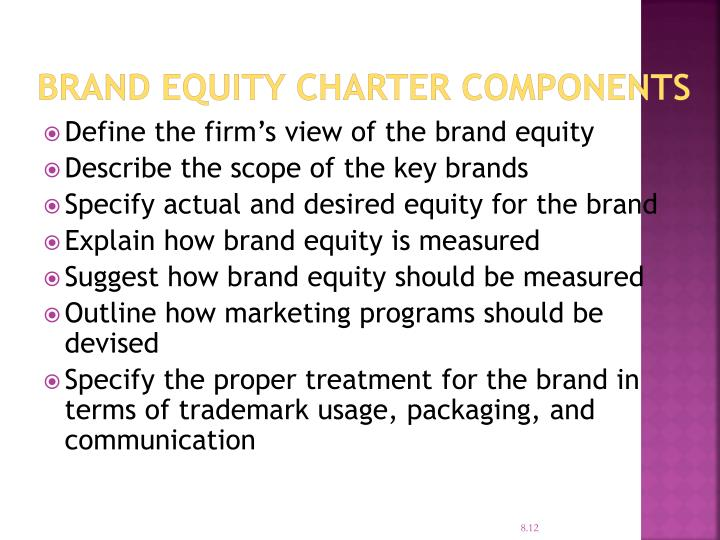 Brand Equity Charter Components