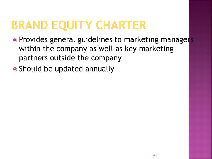 Brand Equity Charter