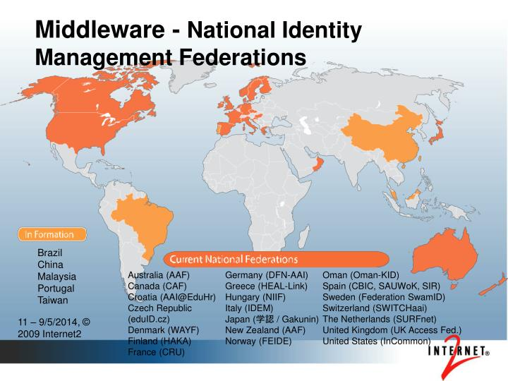 Middleware -