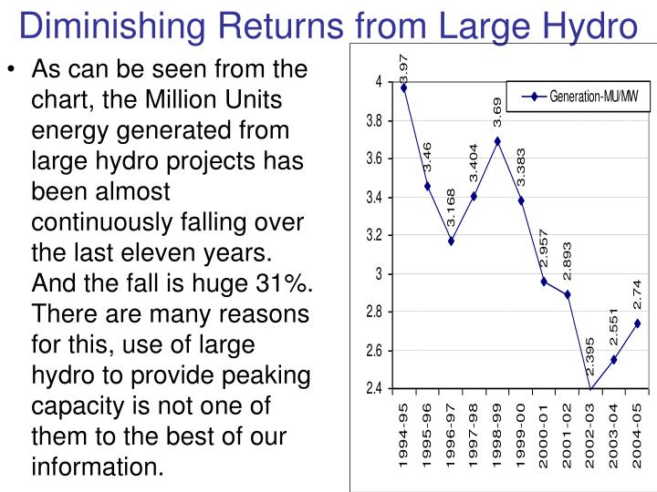 Diminishing Returns from Large Hydro